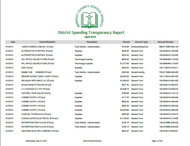 Berkeley County Schools Check Register